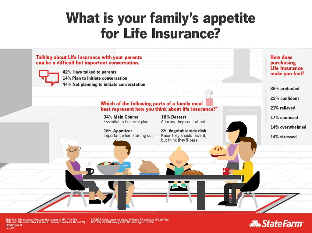 Recenze: RIXO životní pojištění